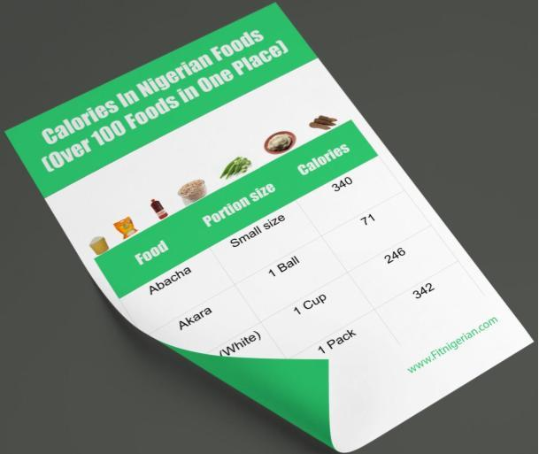 Calories in Nigerian Foods (over 100 foods in one place